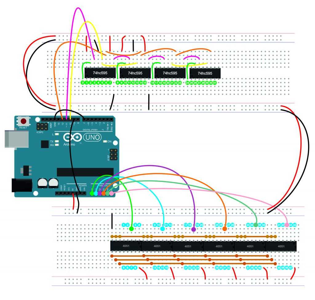 Arduino usb hid To dmx